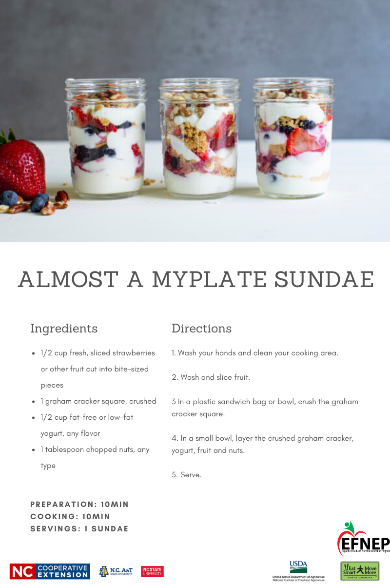 recipe for Myplate sundae