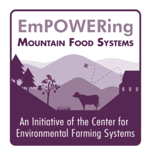 EmPOWERing Mountain Food Systems