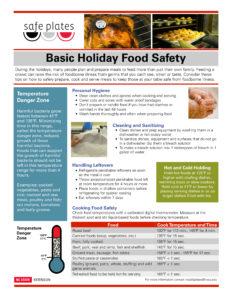 Basic Holiday Food Safety